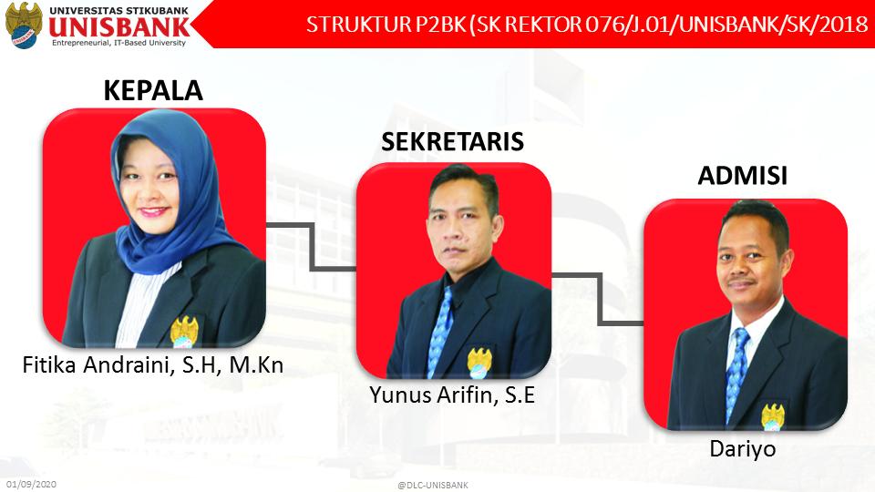 struktur organisasi p2bk